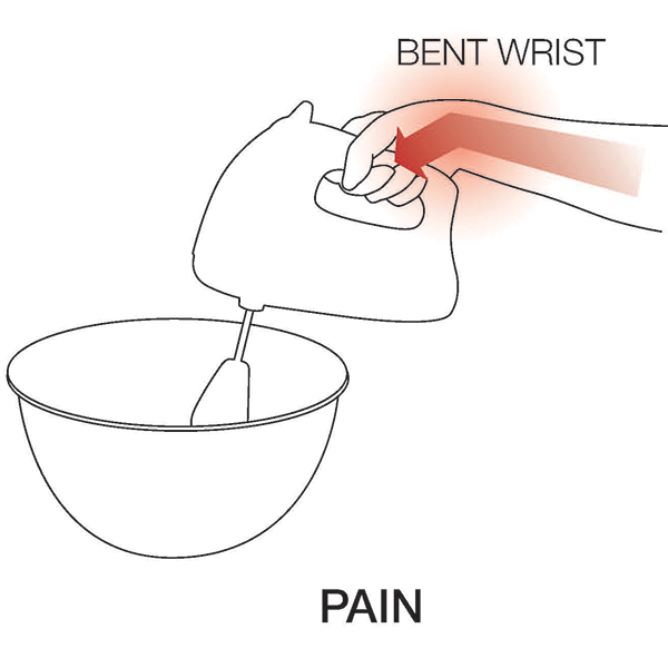 drawing of wrist in correct alignment using a hand mixer