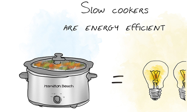 Slow cookers are energy efficient.